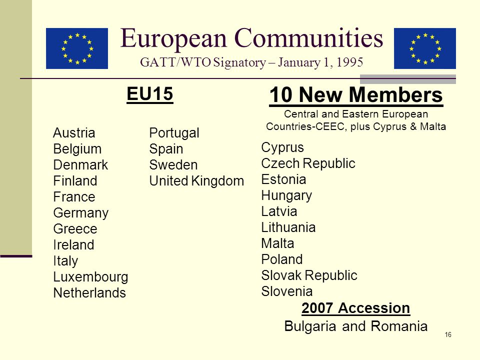 European Communities GATT/WTO Signatory – January 1, 1995