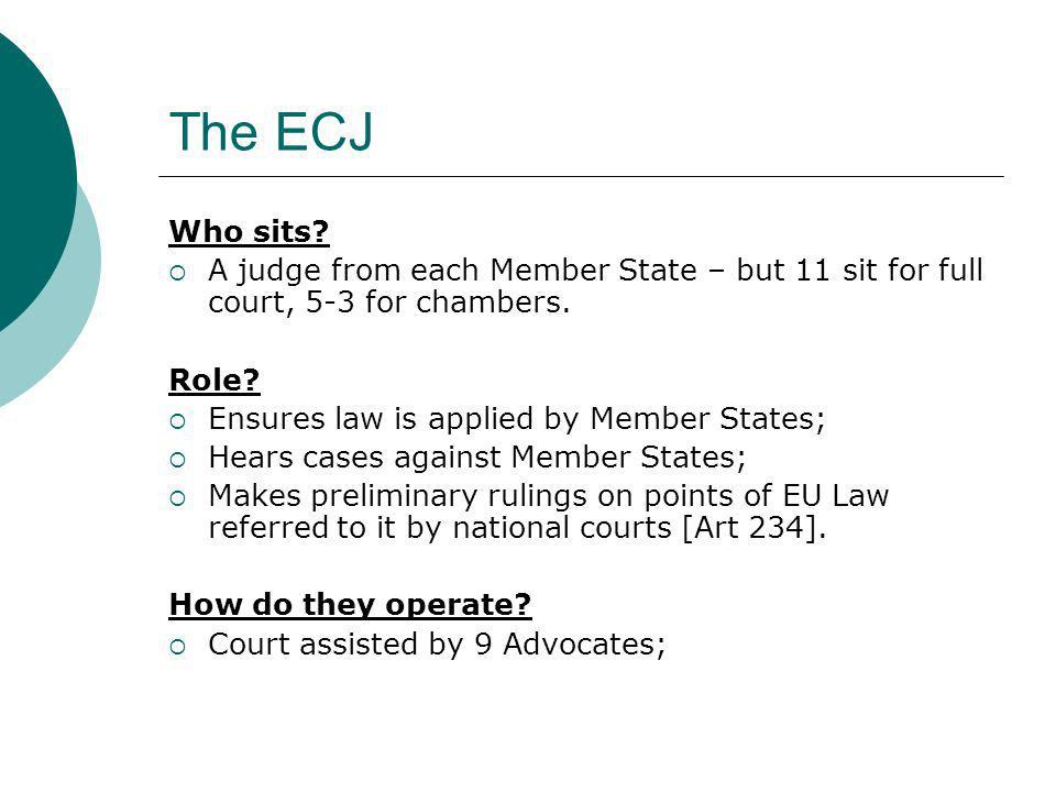 The ECJ Who sits A judge from each Member State – but 11 sit for full court, 5-3 for chambers. Role