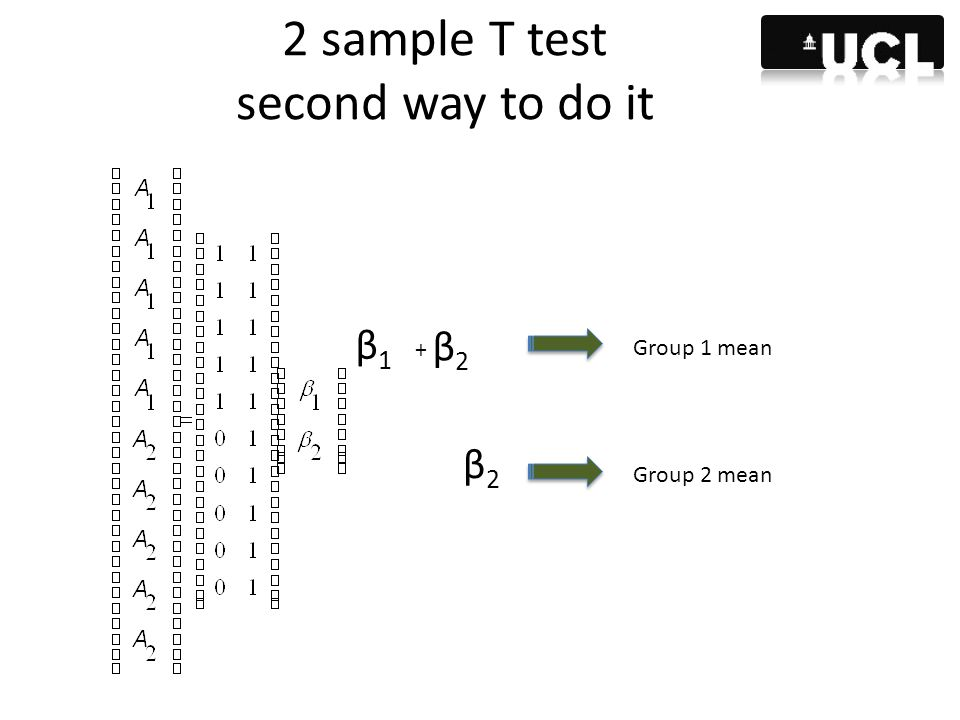 2 sample T test second way to do it