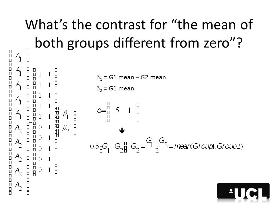 What's the contrast for the mean of both groups different from zero
