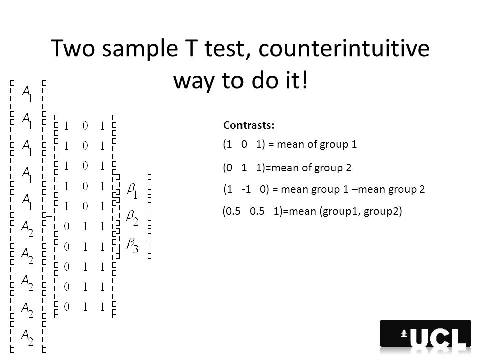 Two sample T test, counterintuitive way to do it!