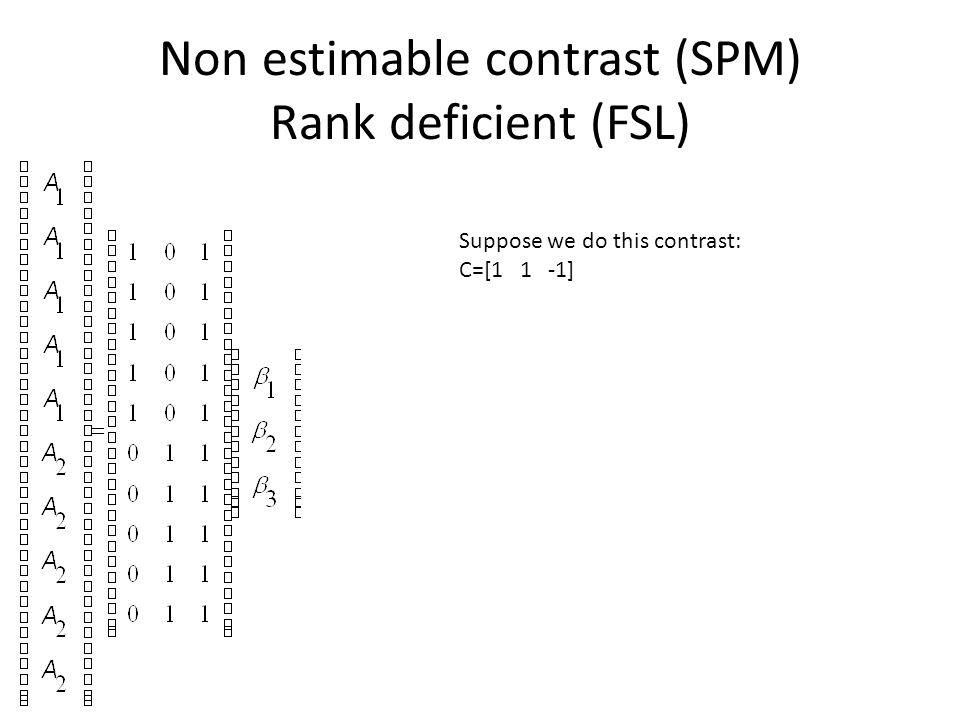 Non estimable contrast (SPM) Rank deficient (FSL)