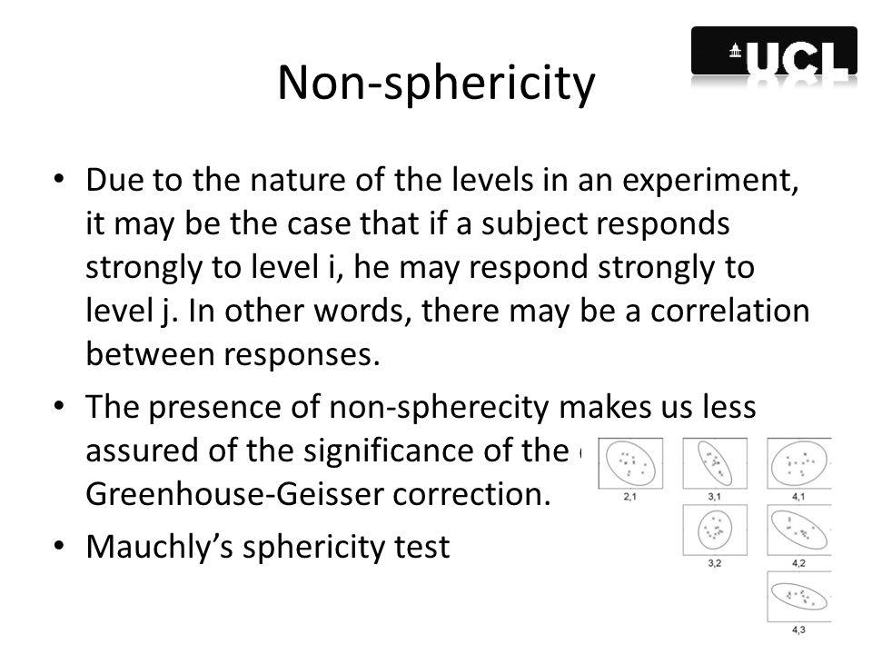 Non-sphericity