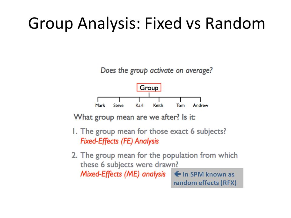 Group Analysis: Fixed vs Random