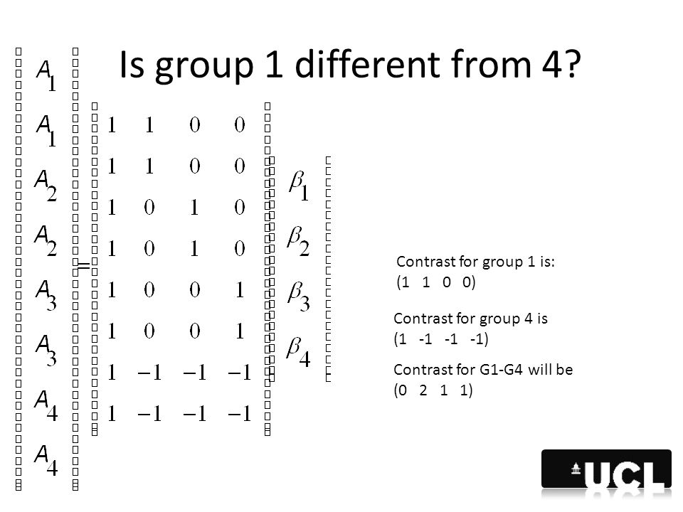 Is group 1 different from 4