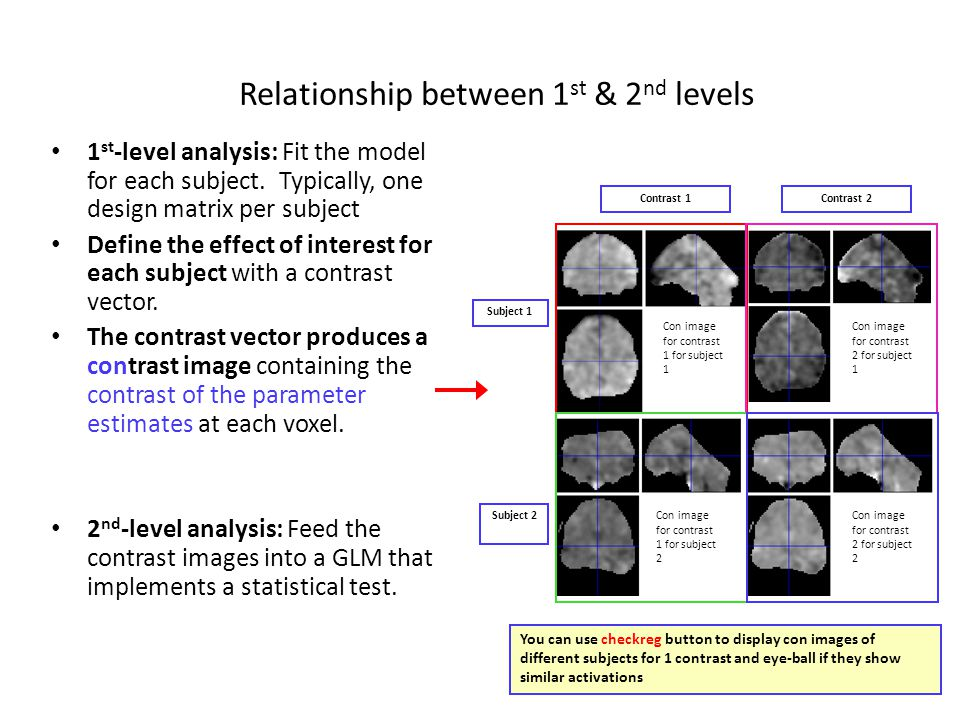 Relationship between 1st & 2nd levels