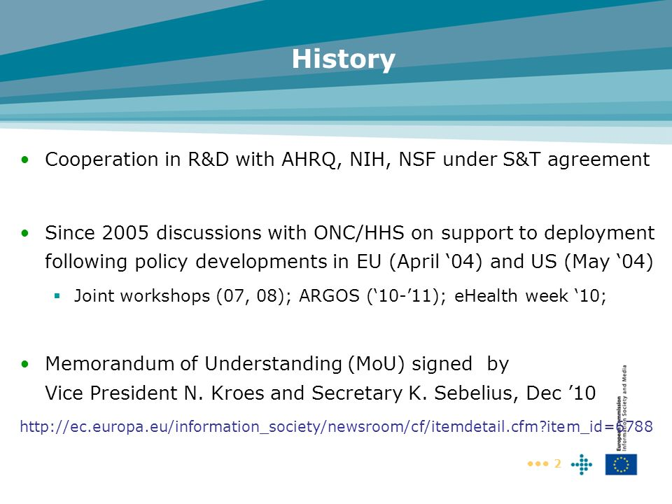 History Cooperation in R&D with AHRQ, NIH, NSF under S&T agreement