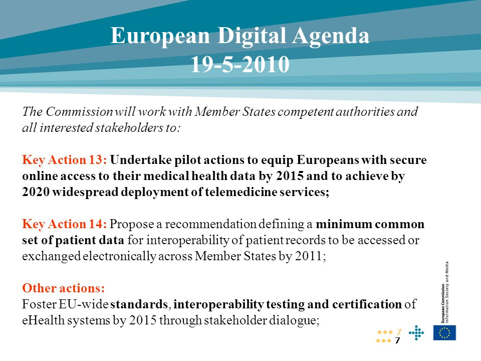 European Digital Agenda