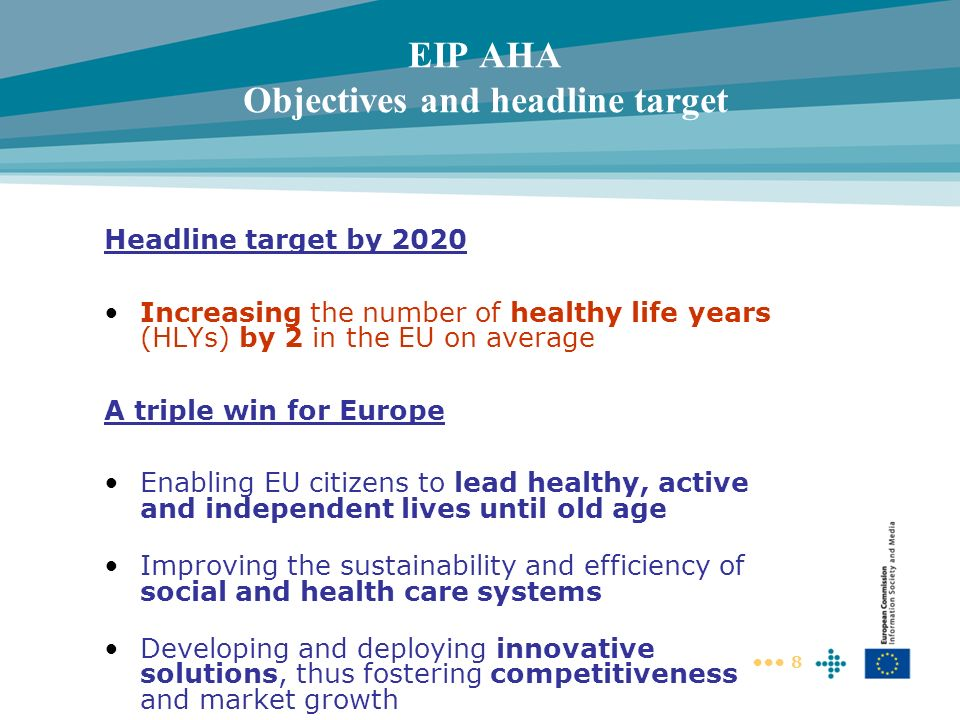 EIP AHA Objectives and headline target