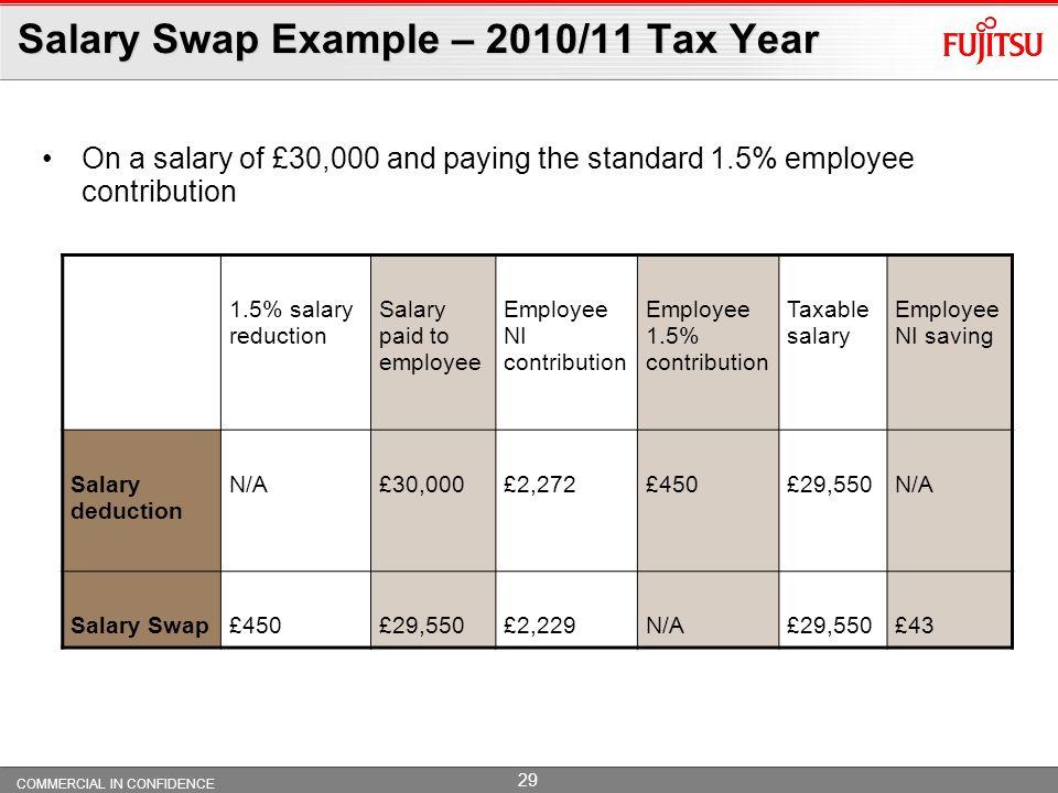 Salary Swap Example – 2010/11 Tax Year