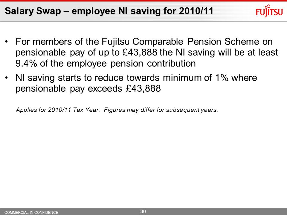 Salary Swap – employee NI saving for 2010/11