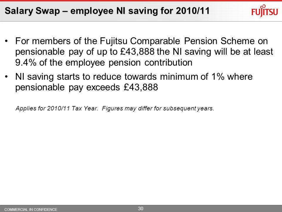 Salary Swap – employee NI saving for 2010/11