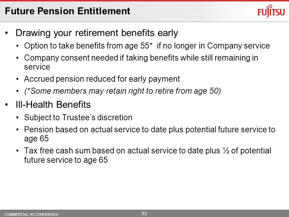 Future Pension Entitlement