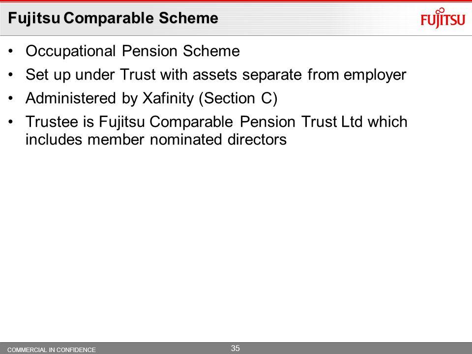Fujitsu Comparable Scheme