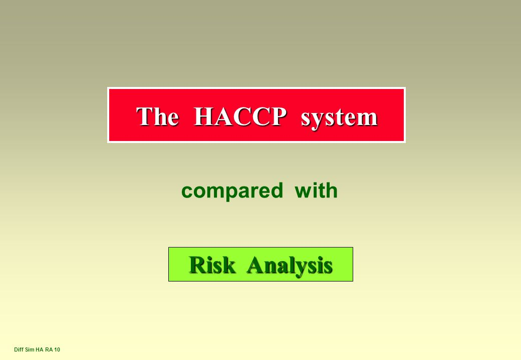 The HACCP system compared with Risk Analysis