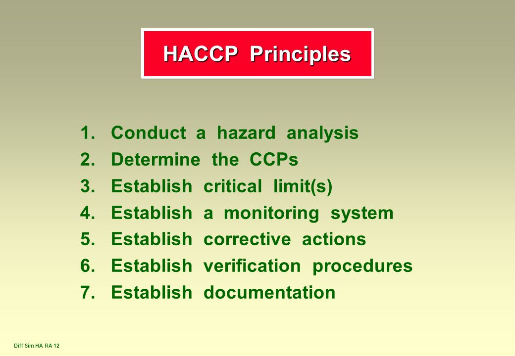 HACCP Principles 1. Conduct a hazard analysis 2. Determine the CCPs