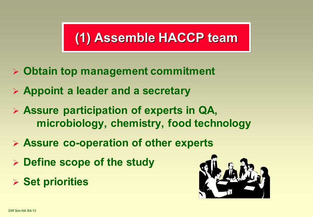 (1) Assemble HACCP team Obtain top management commitment