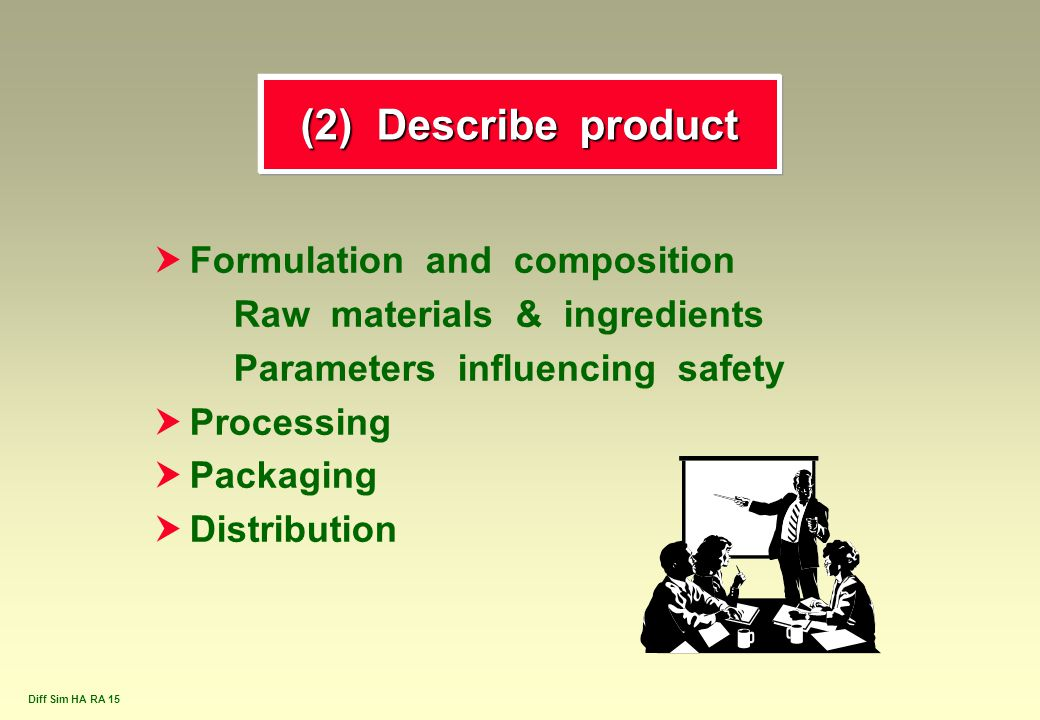 (2) Describe product Formulation and composition