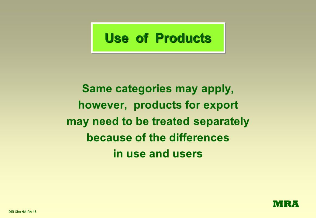 Use of Products Same categories may apply,