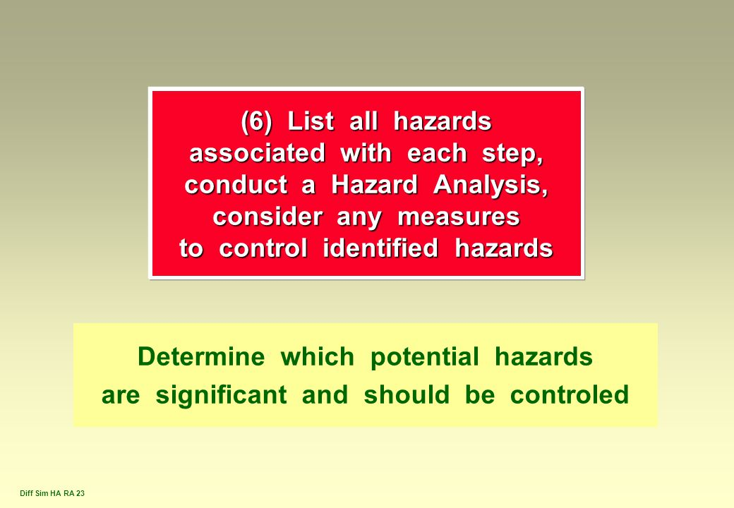 Determine which potential hazards