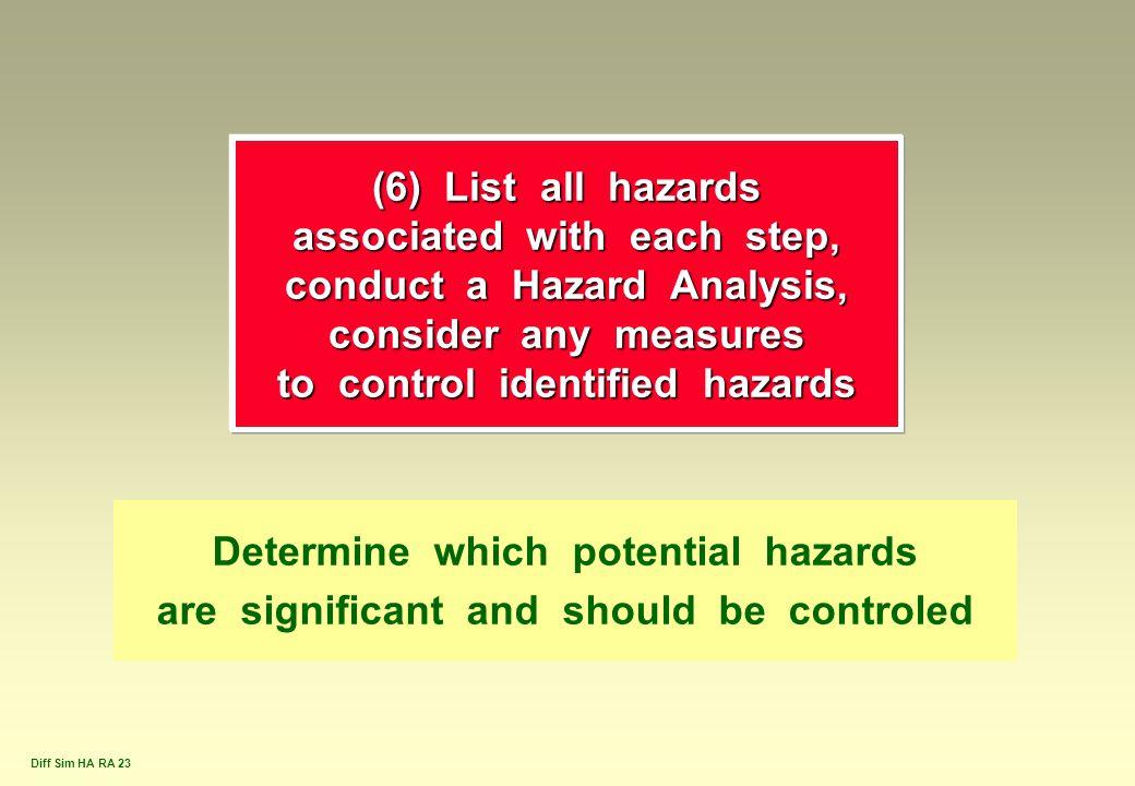 Determine which potential hazards