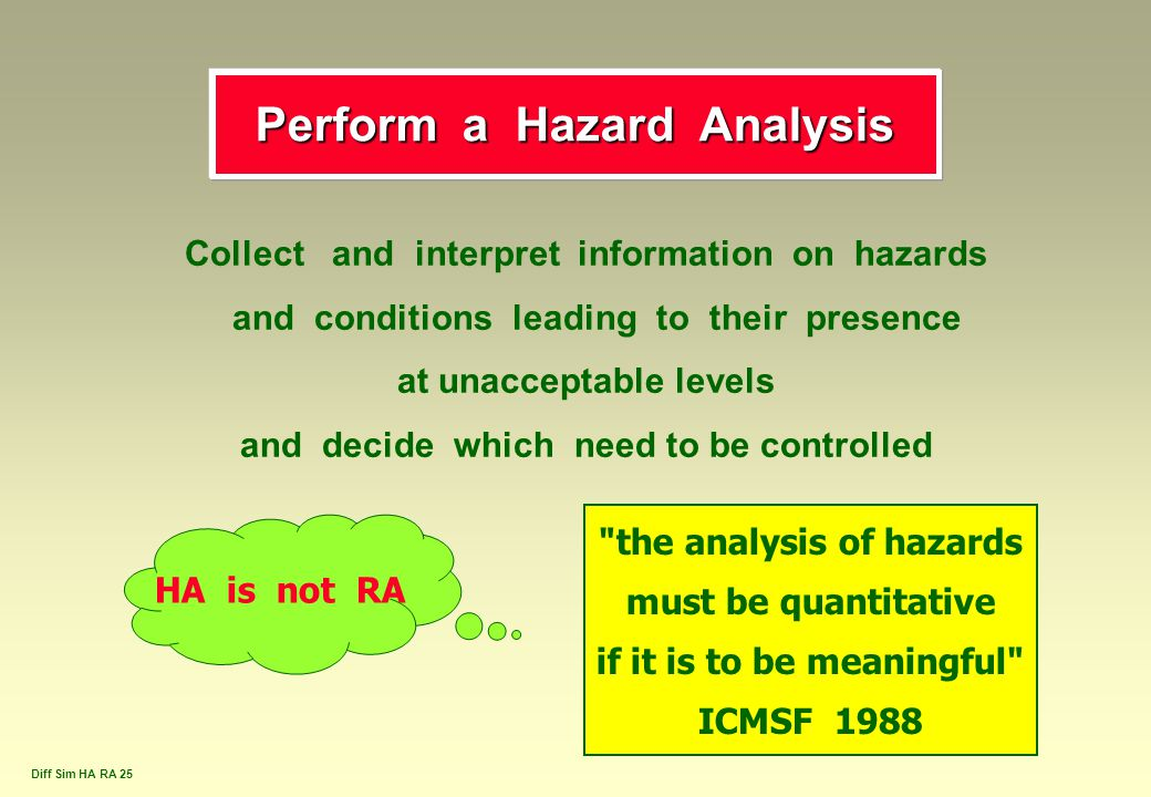 Perform a Hazard Analysis