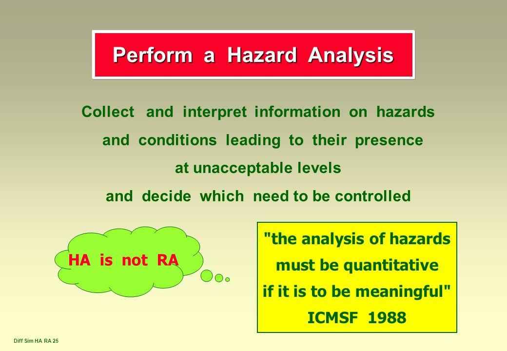 Perform a Hazard Analysis