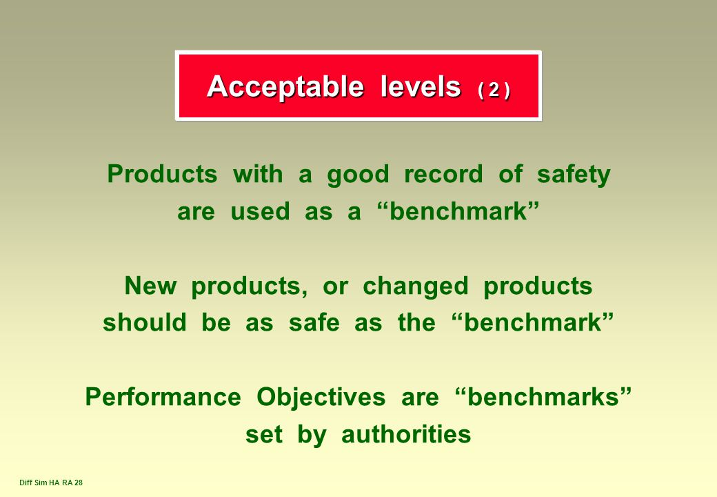 Acceptable levels ( 2 ) Products with a good record of safety
