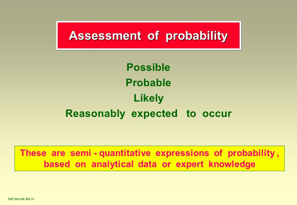 Assessment of probability