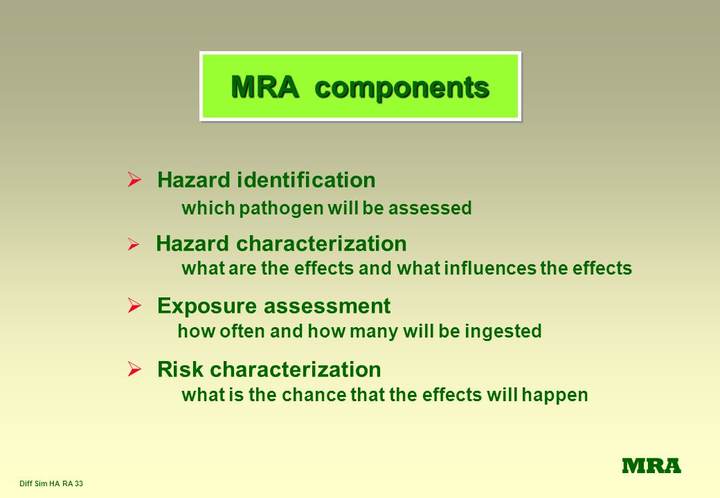MRA components Hazard identification which pathogen will be assessed