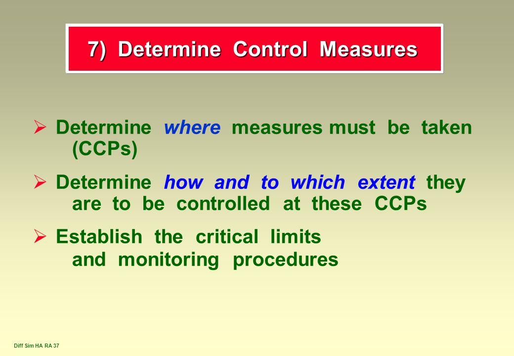7) Determine Control Measures