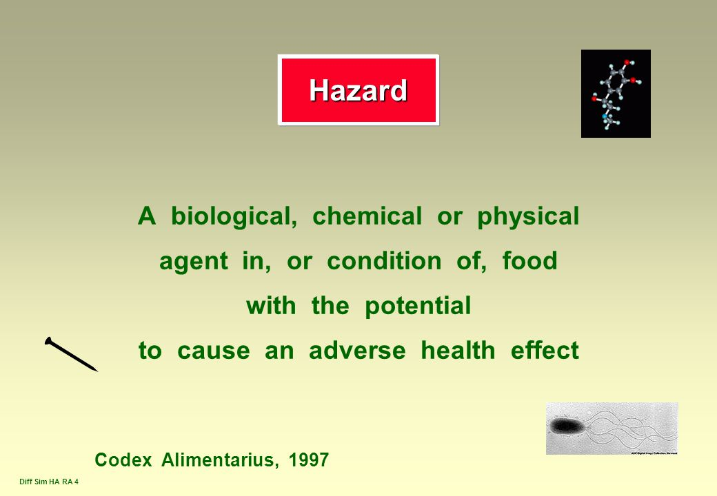Hazard A biological, chemical or physical