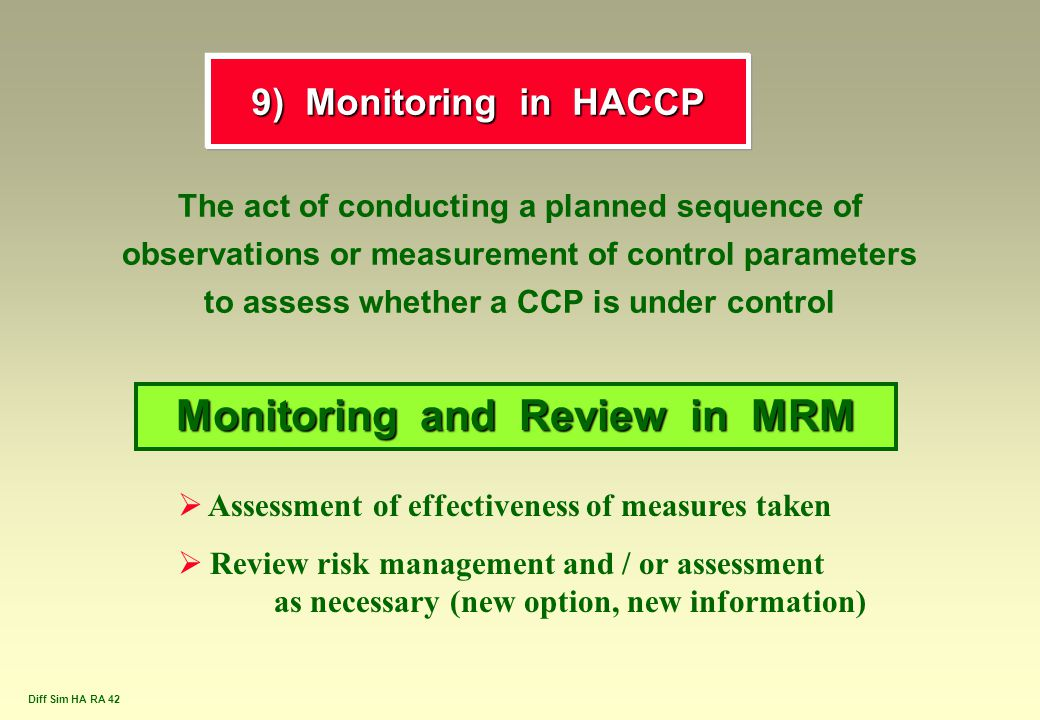 Monitoring and Review in MRM