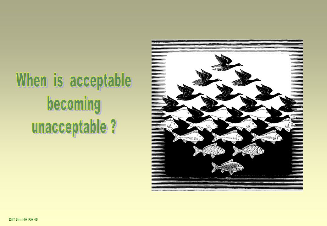 When is acceptable becoming unacceptable