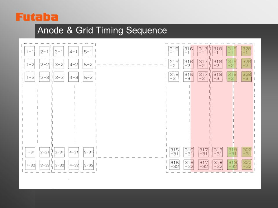 Anode & Grid Timing Sequence