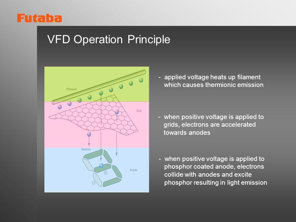 VFD Operation Principle
