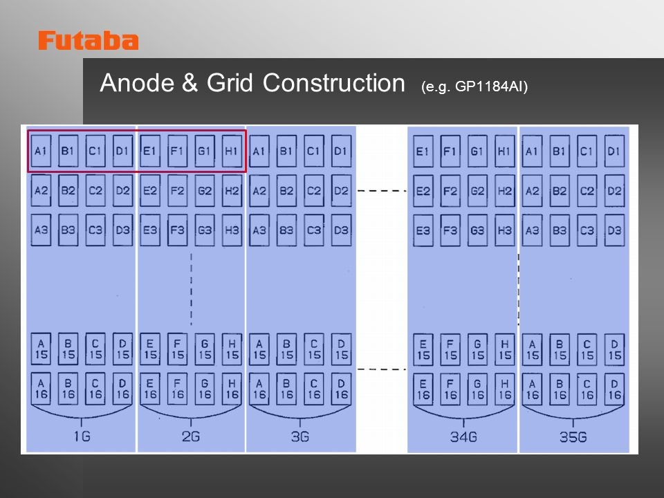 Anode & Grid Construction (e.g. GP1184AI)