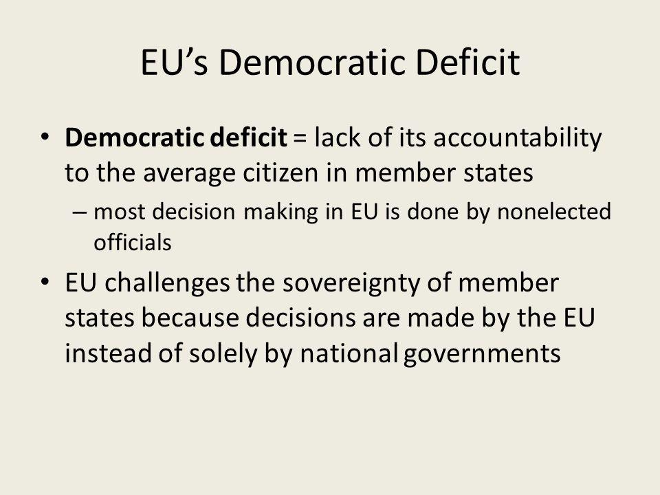 EU's Democratic Deficit