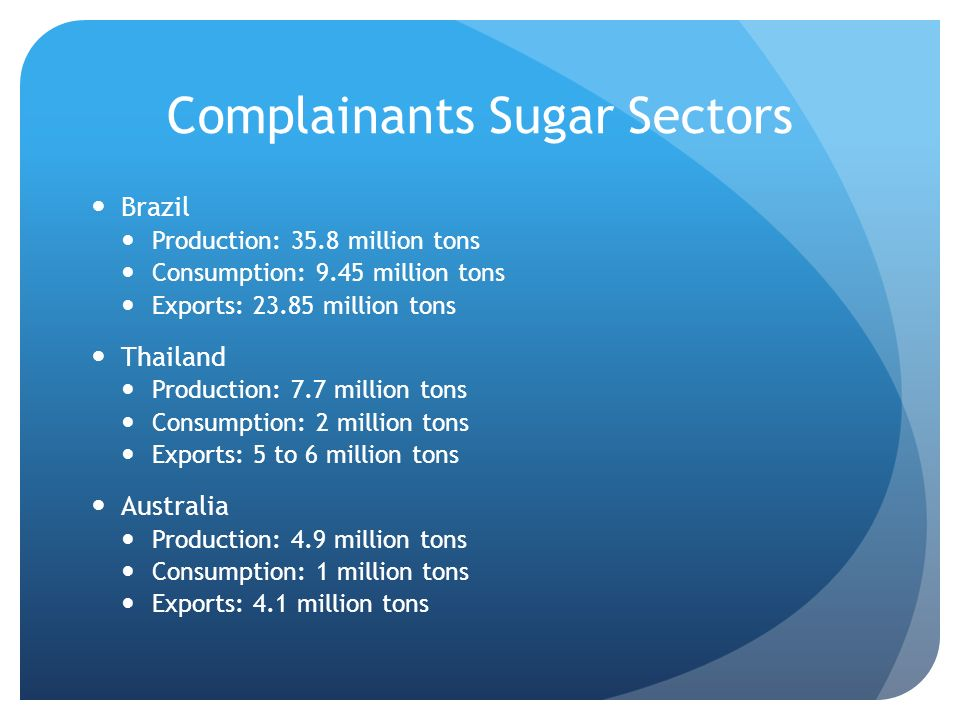 Complainants Sugar Sectors