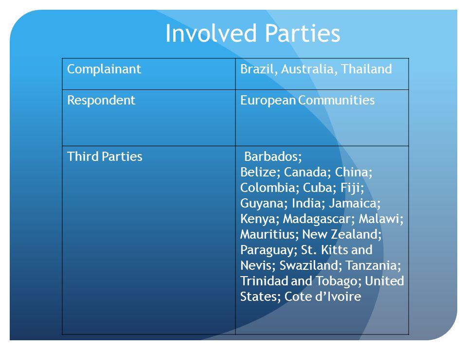 Involved Parties Complainant Brazil, Australia, Thailand Respondent