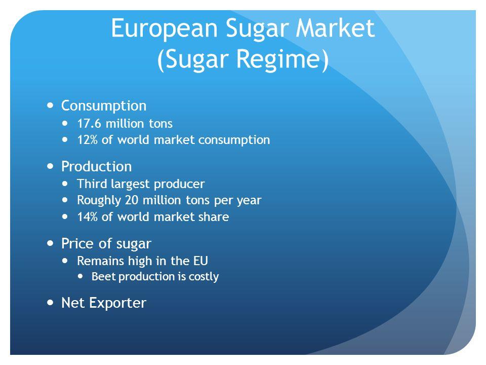 European Sugar Market (Sugar Regime)