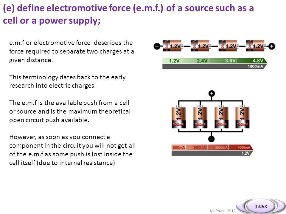 (e) define electromotive force (e. m. f