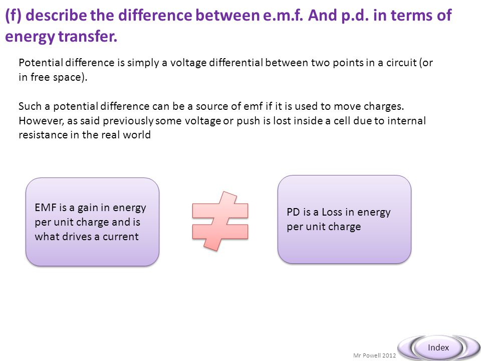 (f) describe the difference between e. m. f. And p. d