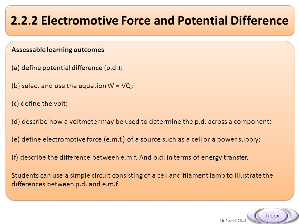 2.2.2 Electromotive Force and Potential Difference