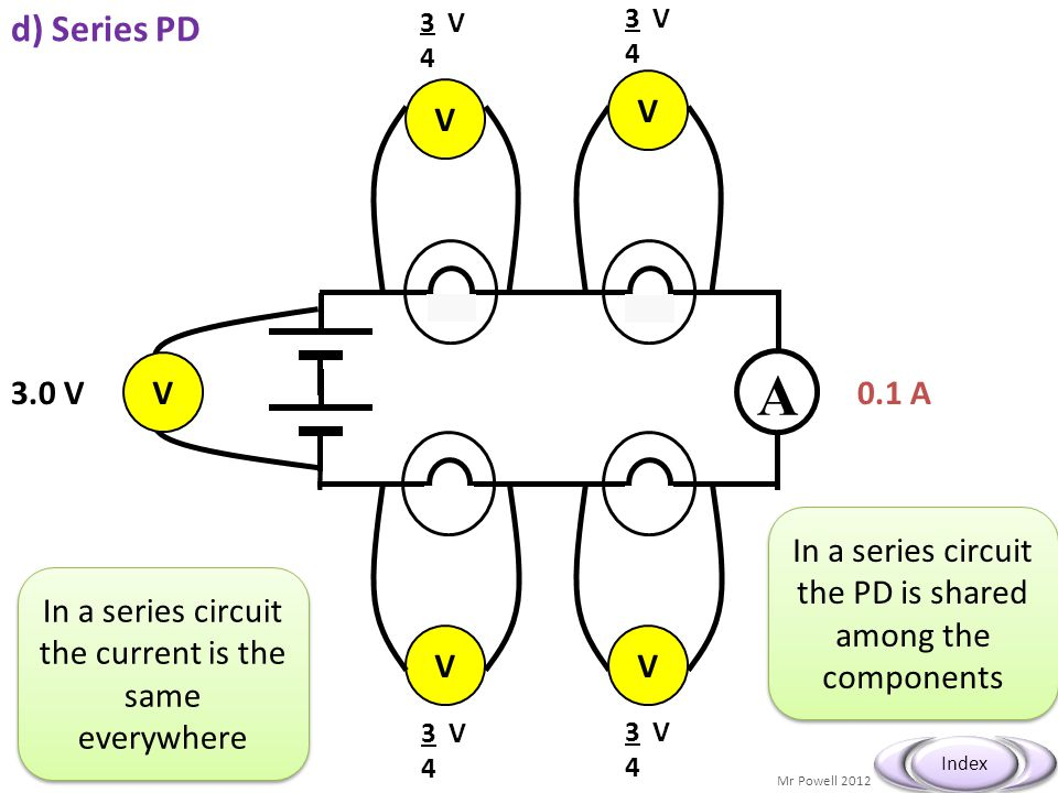 d) Series PD 3 V. 4. 3 V. 4. V. V. V. A. 3.0 V. 0.1 A. In a series circuit the PD is shared among the components.