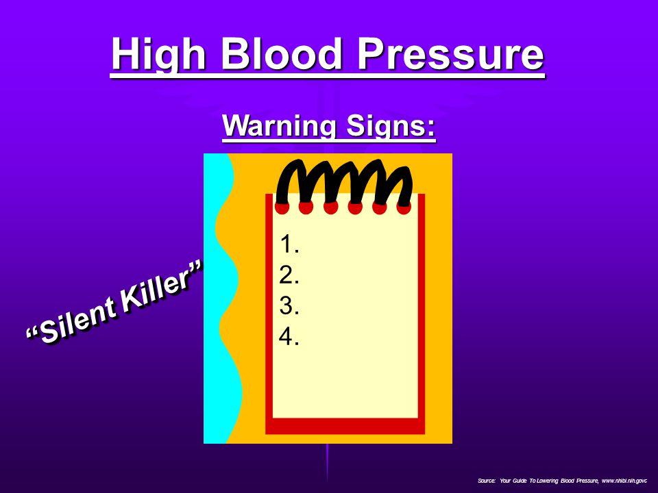 High Blood Pressure Warning Signs: Silent Killer 1. 2. 3. 4.