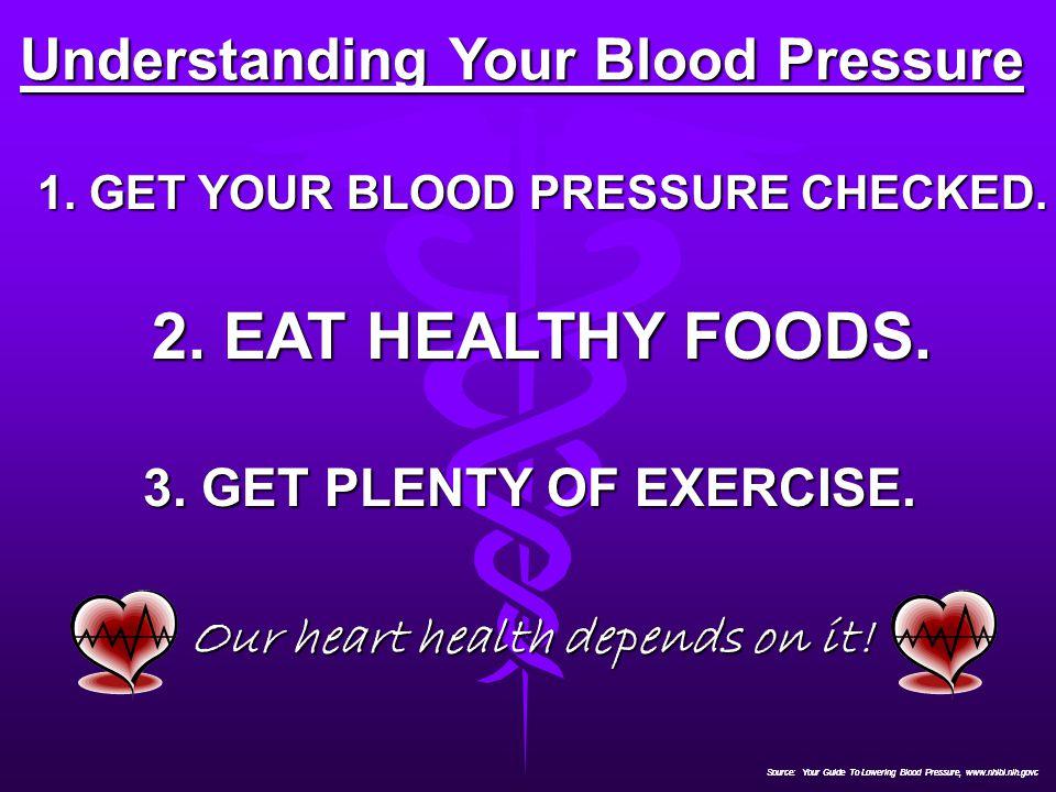 2. EAT HEALTHY FOODS. Understanding Your Blood Pressure