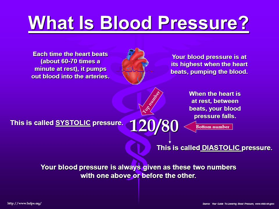 When the heart is at rest, between beats, your blood pressure falls.