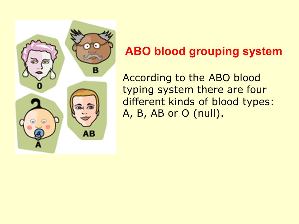 ABO blood grouping system