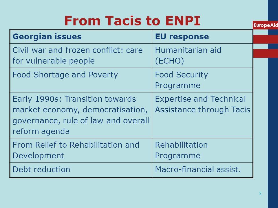 From Tacis to ENPI Georgian issues EU response